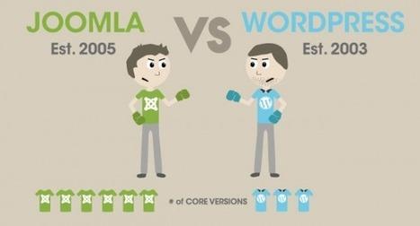 WordPress vs Joomla [Infografica] | Risorse per Web Designers | Scoop.it
