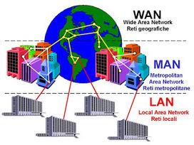 Redes y Comunicaciones de Datos   Introducción a las comunicaciones y redes en datos de negocios   Scoop.it