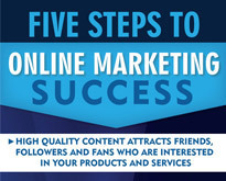 5 Steps to Online Marketing [Infographic] | inspirationfeed.com | Lectures web | Scoop.it