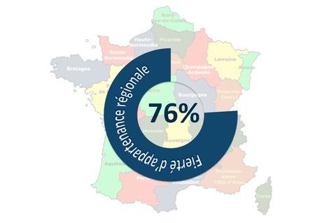 La fierté d'appartenance régionale des Français | LA #BRETAGNE, ELLE VOUS CHARME - @TOOLS_BOX @TOOLS_BOX_FR @TOOLS_BOX_EUR ET @BRETAGNE_CHARME | Scoop.it