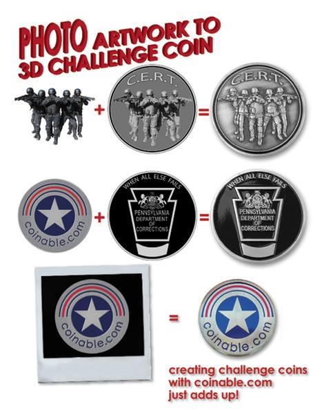 Custom Coins | Custom Challenge Coins | Scoop.it