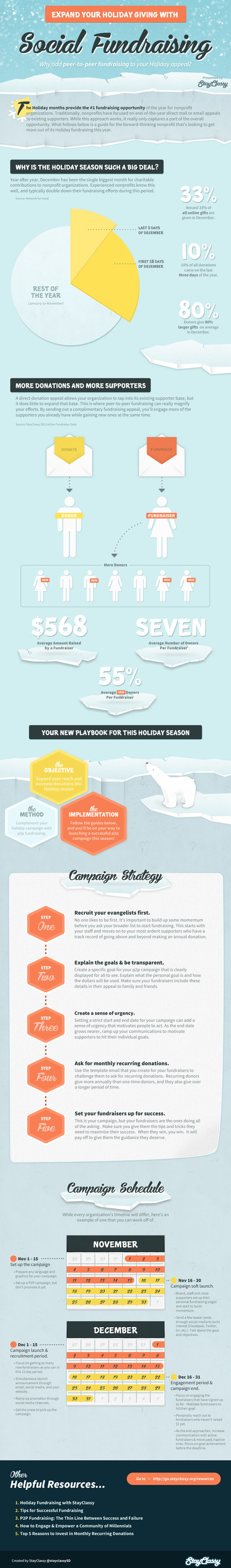 Fundraising playbook for this holiday season INFOGRAPHIC | CarolineColo | Scoop.it