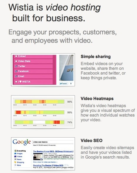 WISTIA - Video Hosting for Business | Video Marketing | Scoop.it