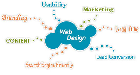 Best Web Development Company in India - RV Technologies | Get Benefited from Our Advanced IT Solutions | Scoop.it