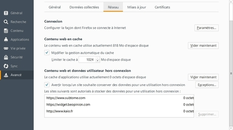 Les données hors connexion dans Firefox | Informatique | Scoop.it