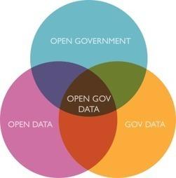Apertura de datos públicos: 'Open Government' Data vs. Open 'Government Data' | Normativizar vs. normalizar | Scoop.it