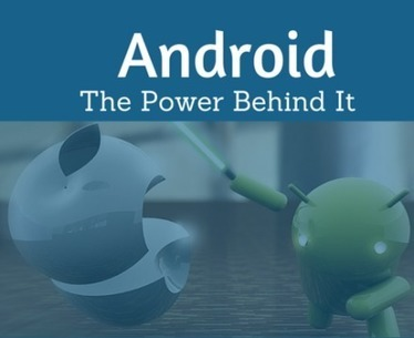Android Application Development – The Power Behind It | Android Development | Scoop.it