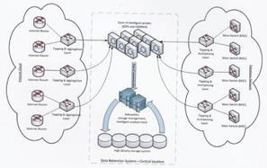 Big Data, sécurité des réseaux et calcul hautes performances sont ...   Securité & Techno   Scoop.it