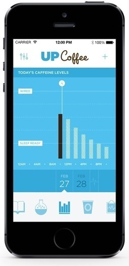 Jawbone launches UP Coffee app to help users correlate sleep with caffeine | [Focus on : #Mobile] | Scoop.it