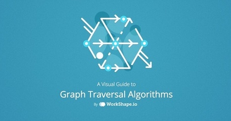 A Visual Guide to Graph Traversal Algorithms | Big Data Engineering | Scoop.it