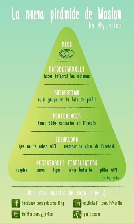 La nueva pirámide de Maslow #infografia #infographic   Graciela Bertancud   Scoop.it