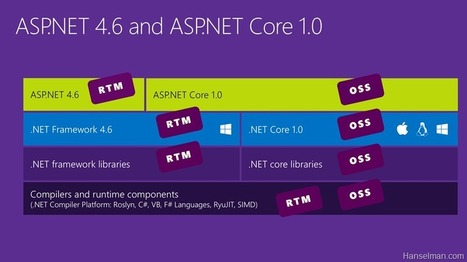 ASP.NET 5 is dead - Introducing ASP.NET Core 1.0 and .NET Core 1.0 | News de la semaine .net | Scoop.it