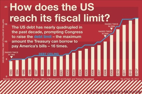 OPTIONAL -- The debt ceiling battle explained in 12 charts | Government & Politics | Scoop.it