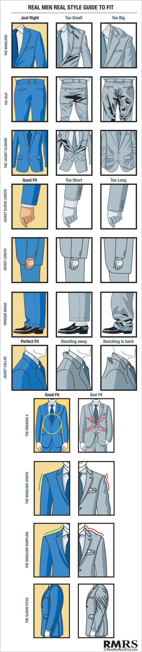 11 Perfect Ways a Man's Suit Should Fit   Fashion Pop   Scoop.it