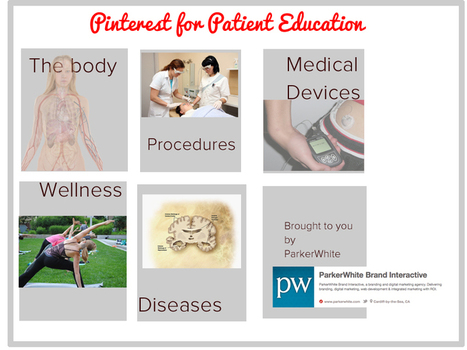 5 Ways Pinterest Can Be Used for Patient Education in Healthcare   ✨ L'iMedia en Santé Humaine ✨   Scoop.it
