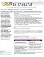 Vol.3 - numéro spécial - Recourir à une variété de modèles d'enseignement | Portail du soutien à la pédagogie universitaire | Le numérique, la pédagogie et l'enseignement supérieur | Scoop.it