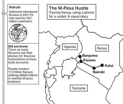 Ten Days in Kenya With No Cash, Only a Phone - Businessweek | AP HUMAN GEOGRAPHY DIGITAL  STUDY: MIKE BUSARELLO | Scoop.it