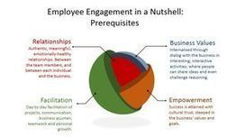 The Core of Employee Engagement   Global Employee Engagement   Scoop.it
