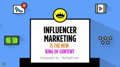 Why Influencer Marketing May Just Be Your Next Strategy | Marketing Technology | Content Creation, Curation, Management | Scoop.it