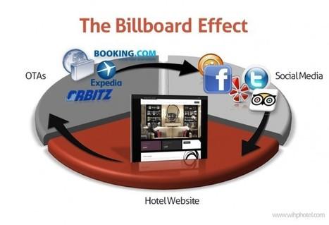 Distribution hôtelière et effet Billboard | Chambres d'hôtes et Hôtels indépendants | Scoop.it