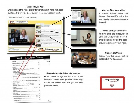 Empowering Writers Home Page - Empowering Writers   Leadership and Professional Development   Scoop.it