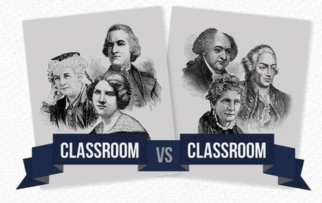 US Constitution Day Activities and Lesson Plans | Constitution Facts | We Teach Social Studies | Scoop.it