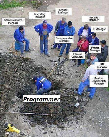 The life of a programmer/software developer ;) | Social Media scoops by Rick Maresch | Scoop.it