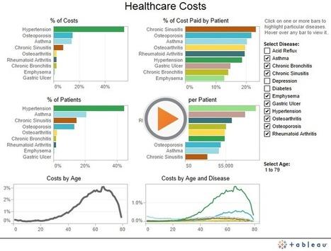 Keeping data – and people – healthy   Sales Leadership News   Scoop.it