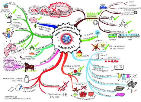 ¿Qué son los mapas mentales?, ¿Cómo y porque activan al Cerebro?   Con visión pedagógica: Recursos para el profesorado.   Scoop.it