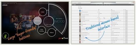 Omek | 8 Principles for Designing Gesture-Based Applications | UX Design | Scoop.it