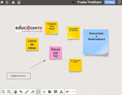 Disfruta de una pizarra digital online con RealtimeBoard | Nuevas tecnologías aplicadas a la educación | Educa con TIC | RED.ED.TIC | Scoop.it