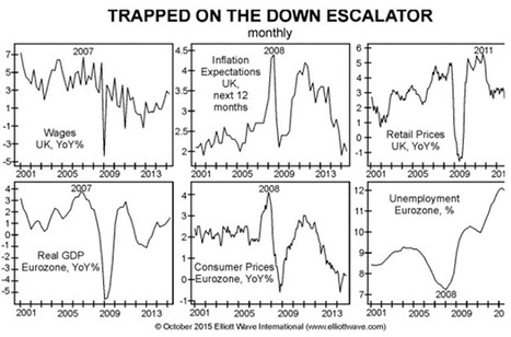 Europe in Deflation: Got (cheap) Milk? - The Market Oracle | stock market | Scoop.it