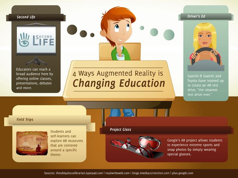 Augmented Reality Brings New Dimensions to Learning   Library-related   Scoop.it