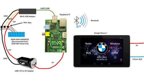TrentSeed/BMW_E46_Android_RPi_IBUS_Controller | Arduino&Raspberry Pi Projects | Scoop.it