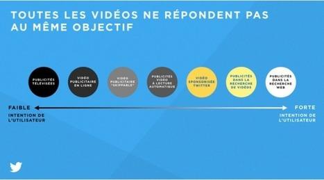[Tribune libre] Vidéos sponsorisées sur Twitter : les bonnes pratiques | Social Media | Scoop.it