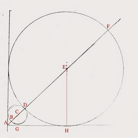 Web Optimisation, Maths and Puzzles: Geometry: A Circle in the corner of a circle | Matifutbol | Scoop.it