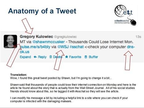 Teaching Teachers to Tweet | The Slothful Cybrarian | Scoop.it
