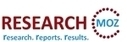 Global Automotive Battery Powered Propulsion System Market 2012-2016 ... - Environmental Expert (press release) | car battery | Scoop.it