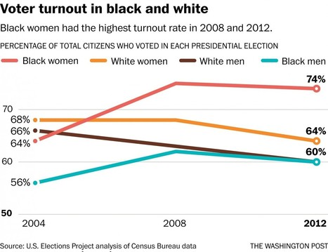 """""""Black women vow to be a powerful voting force again this year"""" 