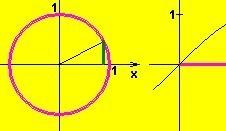 Maths Java applets - Walter Fendt   Great Physics & Maths   Scoop.it