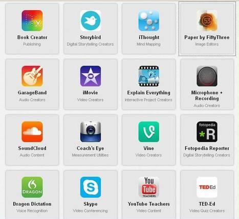 Crea y aprende con Laura: Aplicaciones esenciales para Profesores   Tools, Software, Apps and gadgets   Scoop.it
