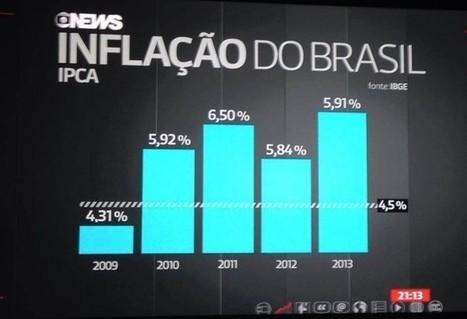 Gráfico da Globo inflaciona a inflação | Mesa do Futepoca | Scoop.it
