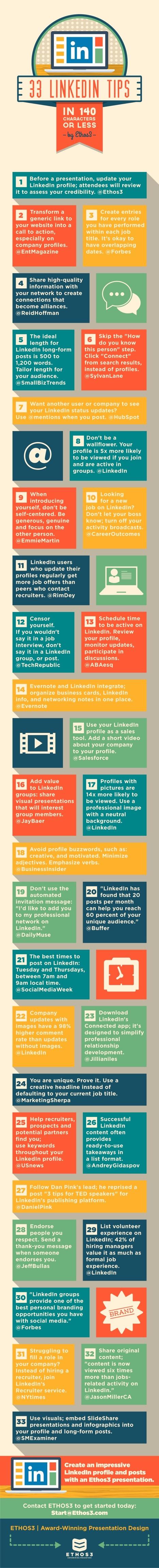 33 Tweetable Tips That'll Help You Master LinkedIn | Social Media Marketing | Scoop.it