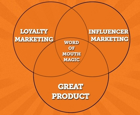 How to Create Word of Mouth Magic | Influence & Word Of Mouth Marketing | Scoop.it