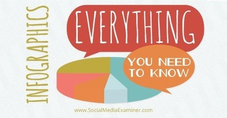 Infographics: Everything You Need to Know | Nuzzel | Data Visualization & Open data | Scoop.it