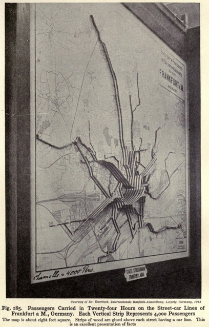Historical Map: 3D Visualization of Streetcar Passenger Numbers, Frankfurt, 1913 | Geo-visualization | Scoop.it