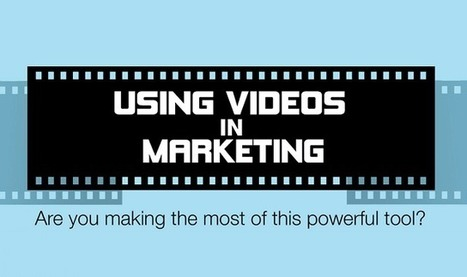 Using Videos In Marketing #infographic   E-learning   Scoop.it