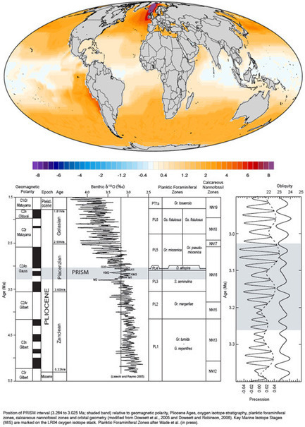 2 degrees warmer climate in Pliocene meant 12-32 meters sea level rise | Water Stewardship | Scoop.it