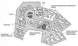 Nouveaux territoires de l'habiter en France : les enclaves résidentielles fermées (Géoconfluences) | HG Sempai | Scoop.it
