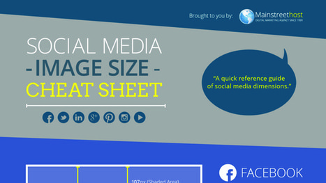 The Correct Dimensions for Images on Different Social Networks | Communication digitale & more... | Scoop.it